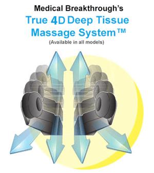 4d massage