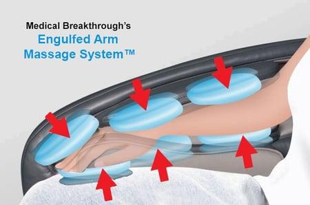 arm-massager