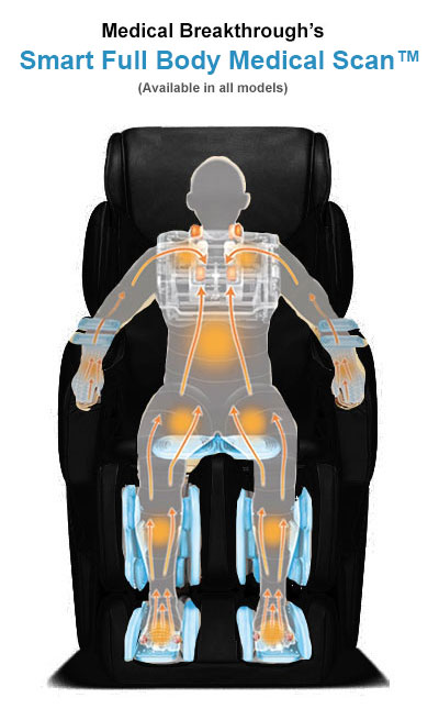 massage chair impact